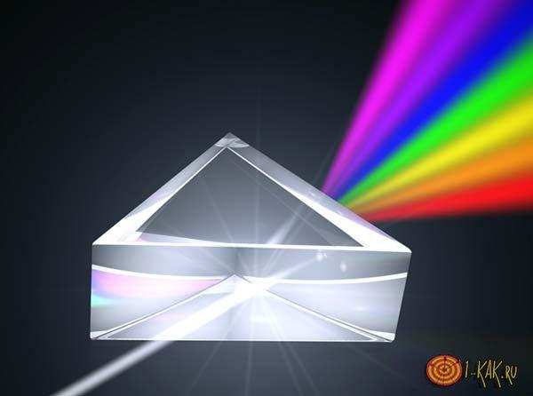 Порядок спектра света