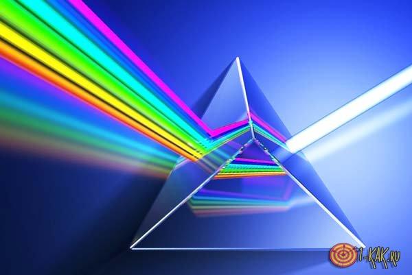 Ширина призмы спектра