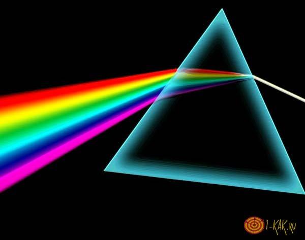 Дифракционный спектр преломляется