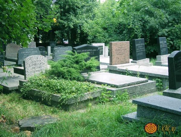 Могила человека на кладбище