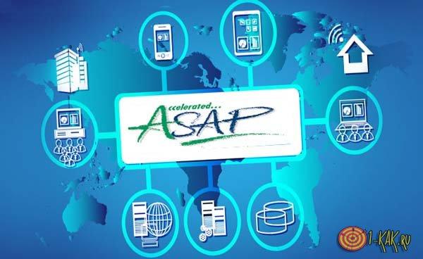 Accelerated SAP в действии - схема