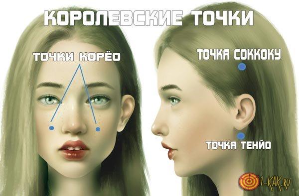 Три королевские точки на лице
