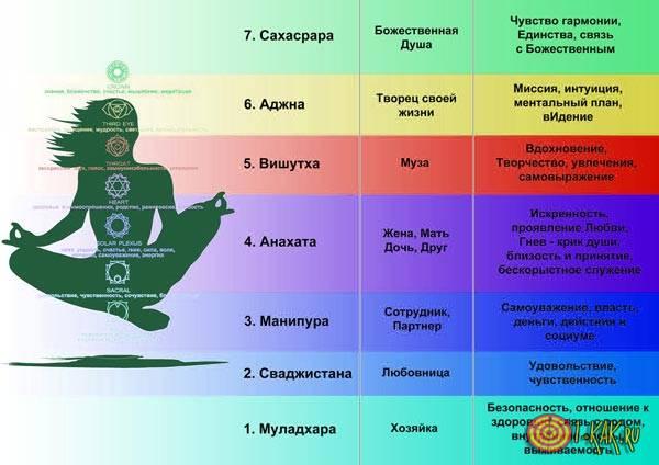 Таблица значений цветов