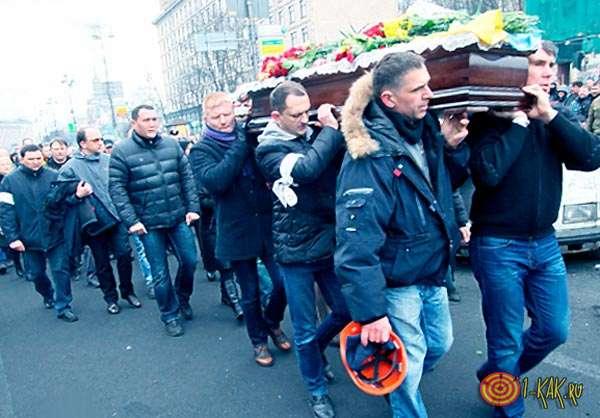 Обряд погребения