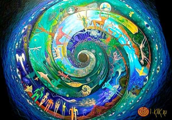 Агни-йога и реинкарнация