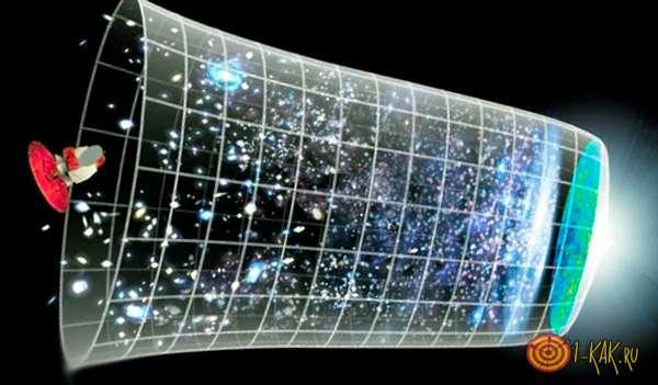 Теория истинного физического вакуума