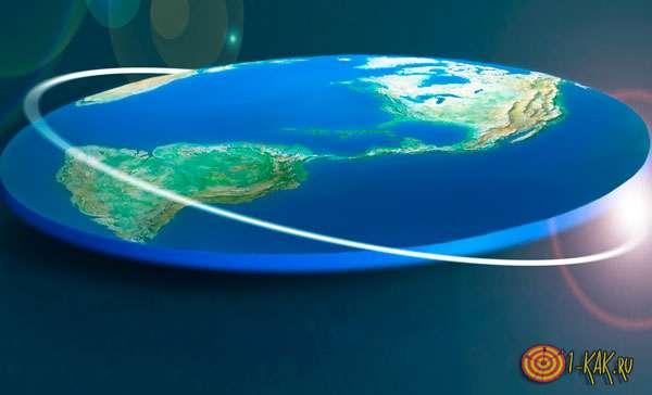 Плоская Земля - теория о ней